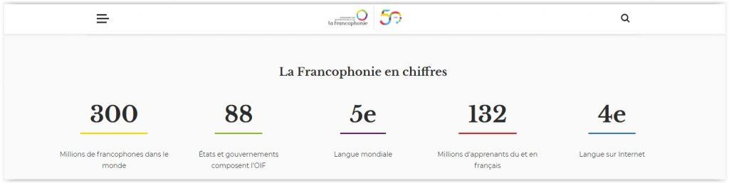 Pourquoi apprendre le français